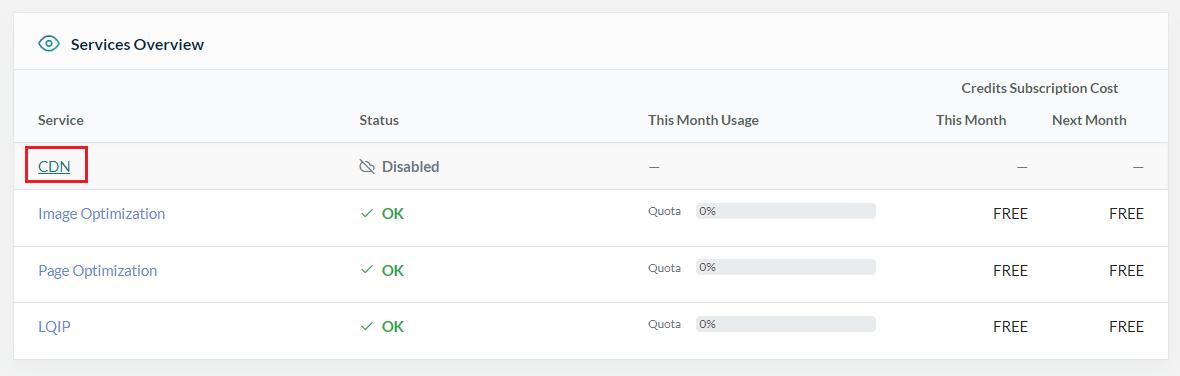 Jak wejść w ustawienia CDN w QUIC.cloud?