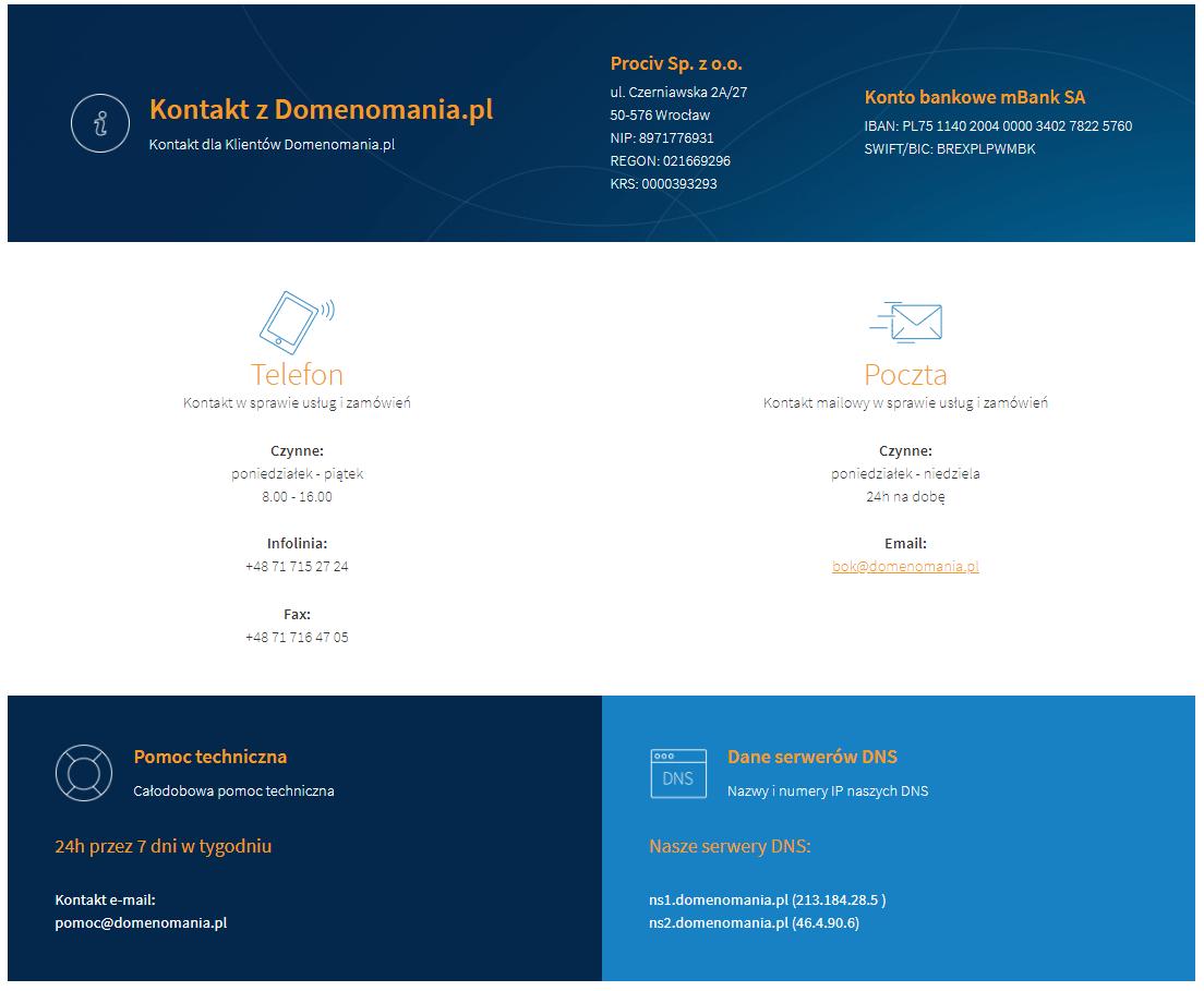 Strona kontaktu z formularzem kontaktowym w WordPress